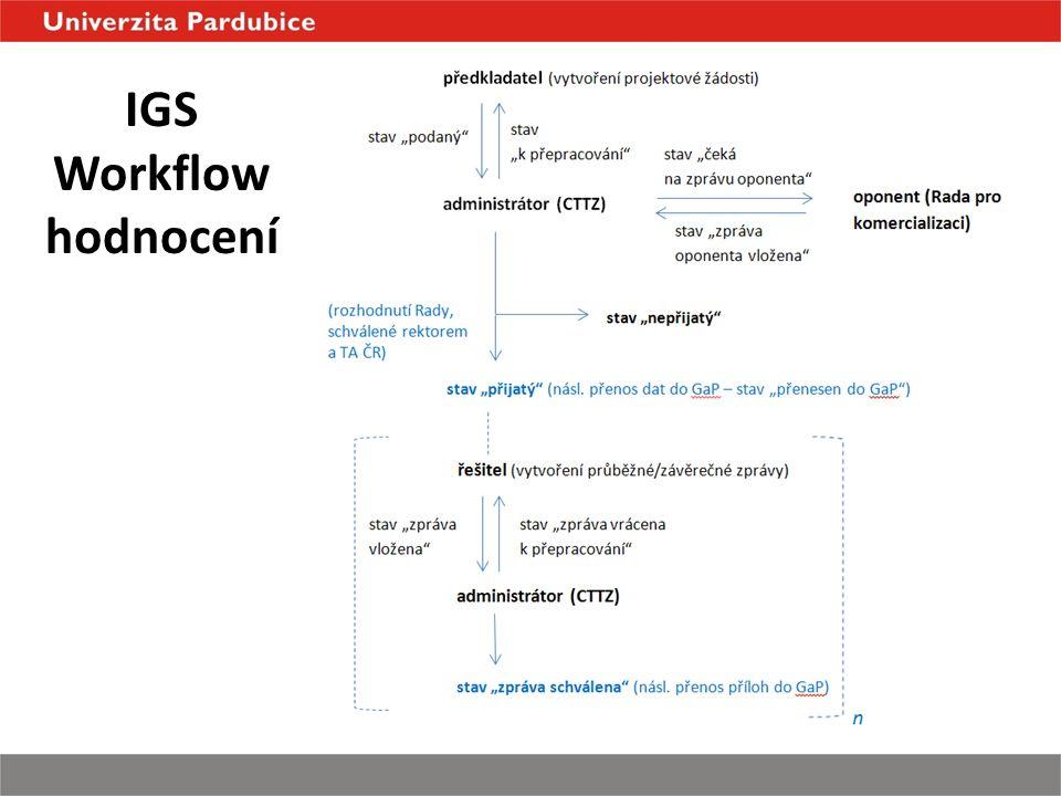 IGS Workflow hodnocení