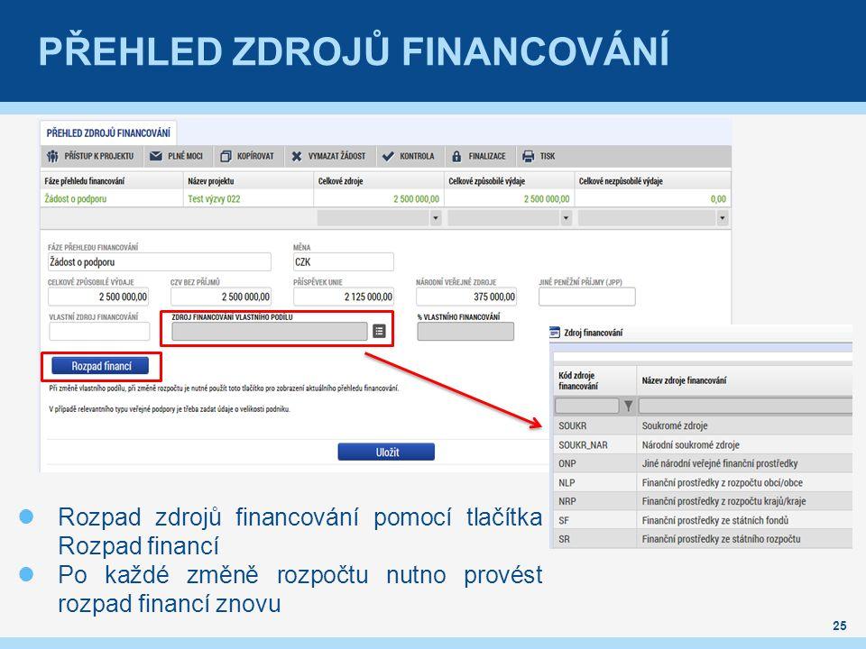 PŘEHLED ZDROJŮ FINANCOVÁNÍ 25 Rozpad zdrojů financování pomocí tlačítka Rozpad financí Po každé změně rozpočtu nutno provést rozpad financí znovu