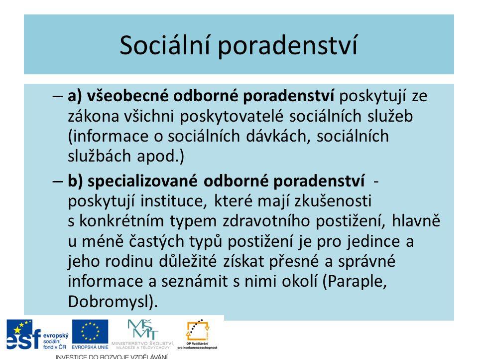Služby sociální péče Osobní asistence Pečovatelská služba Tísňová péče Průvodcovské a předčitatelské služby Podpora samostatného bydlení Odlehčovací služby.