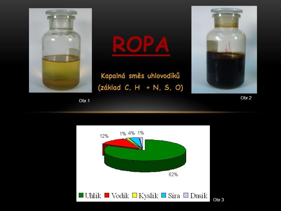 Kapalná směs uhlovodíků (základ C, H + N, S, O) ROPA Obr.1 Obr.2 Obr.3
