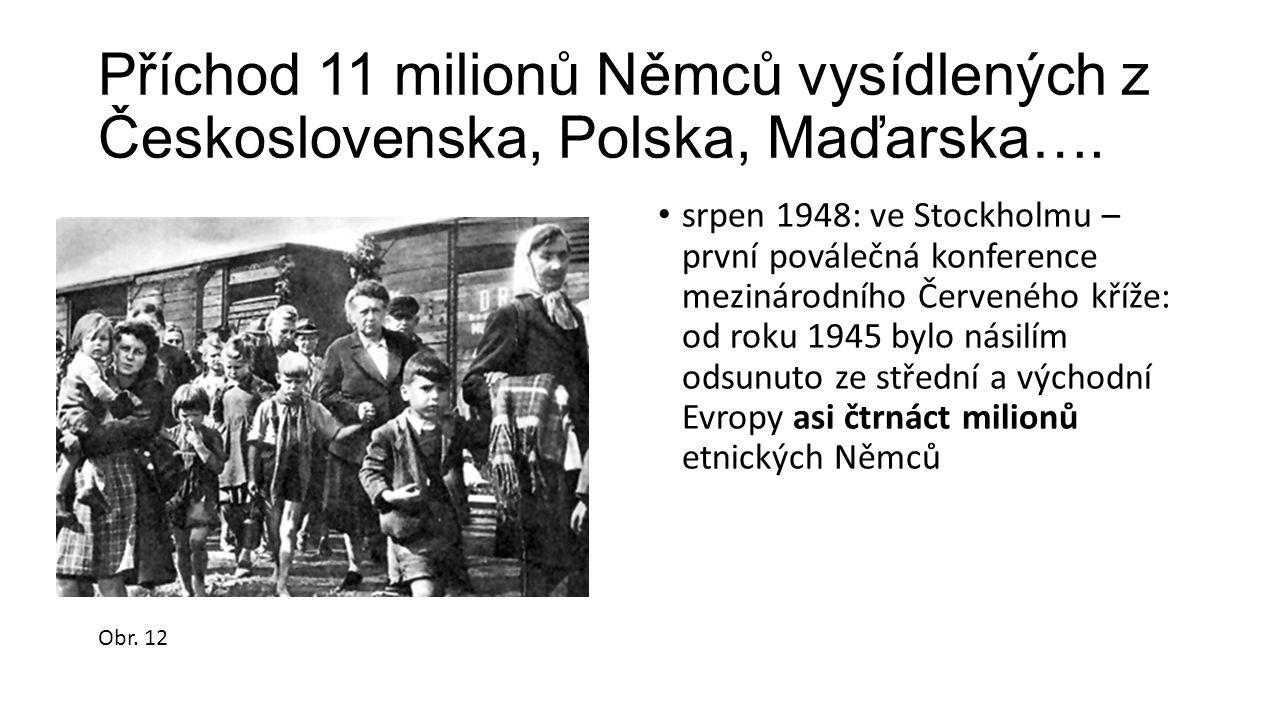 Příchod 11 milionů Němců vysídlených z Československa, Polska, Maďarska…. srpen 1948: ve Stockholmu – první poválečná konference mezinárodního Červené