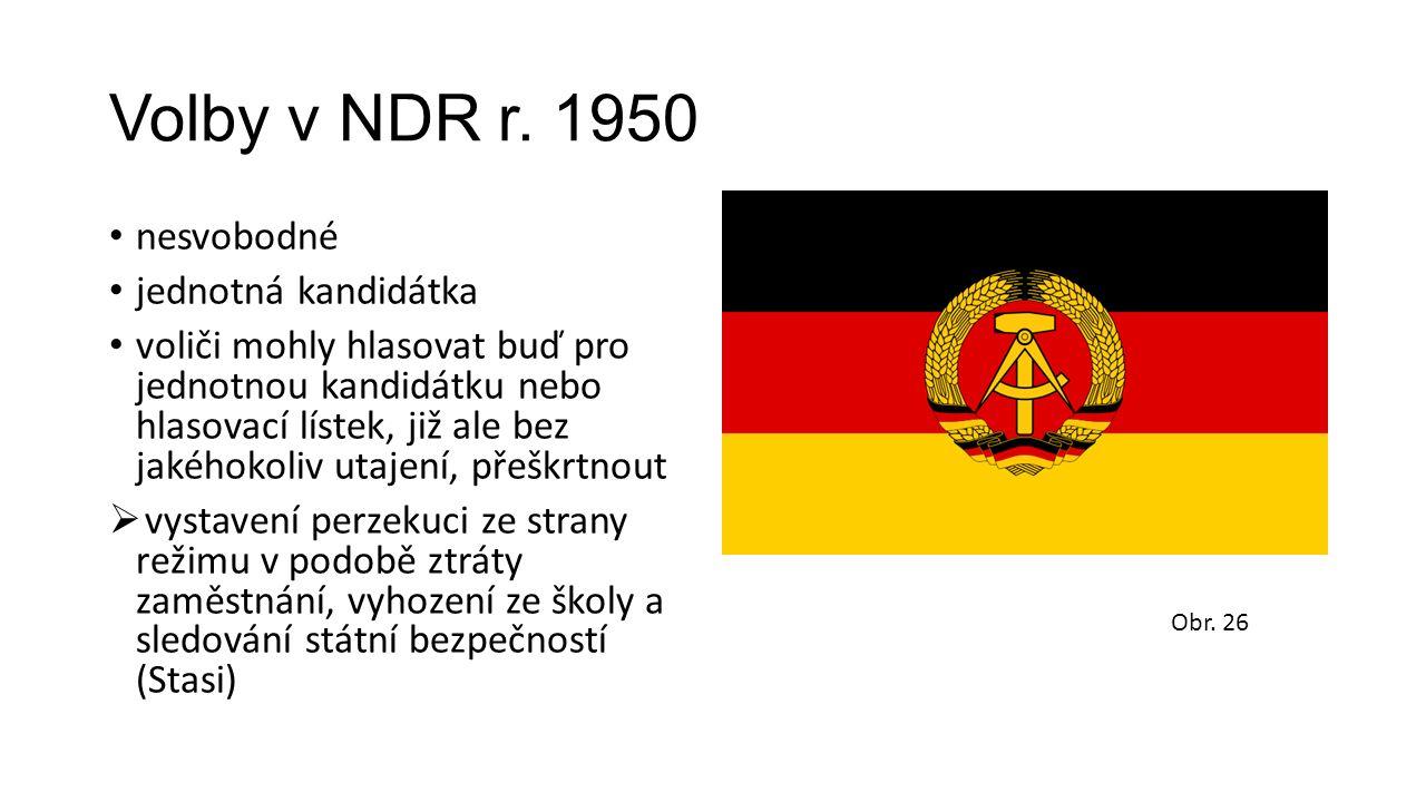 Volby v NDR r. 1950 nesvobodné jednotná kandidátka voliči mohly hlasovat buď pro jednotnou kandidátku nebo hlasovací lístek, již ale bez jakéhokoliv u