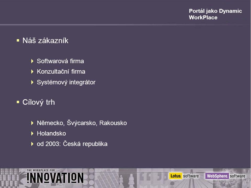 Portál jako Dynamic WorkPlace  Náš zákazník  Softwarová firma  Konzultační firma  Systémový integrátor  Cílový trh  Německo, Švýcarsko, Rakousko