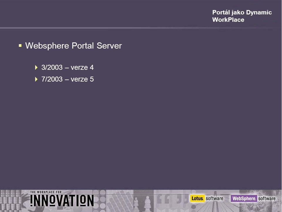Portál jako Dynamic WorkPlace  Websphere Portal Server  3/2003 – verze 4  7/2003 – verze 5