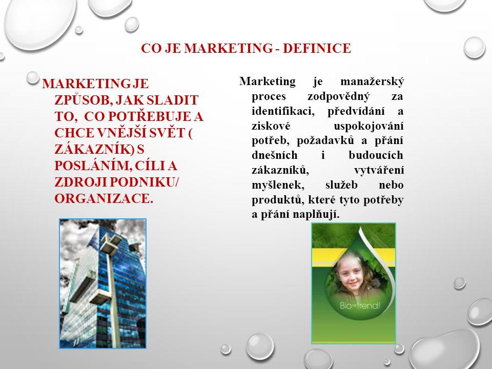 CO JE MARKETING - DEFINICE Úspěšný marketing znamená mít správný produkt na správném místě ve správný čas za správnou cenu za podpory přiměřené komunikace – tedy jistoty, že je zákazník o výhodách produktu informován.