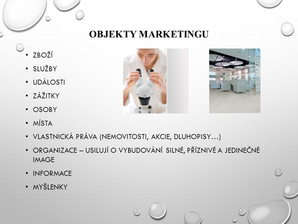 MARKETING V NOVÉ EKONOMICE Marketing a jeho nástroje reaguje na tyto dynamické procesy změnou svého paradigmatu.