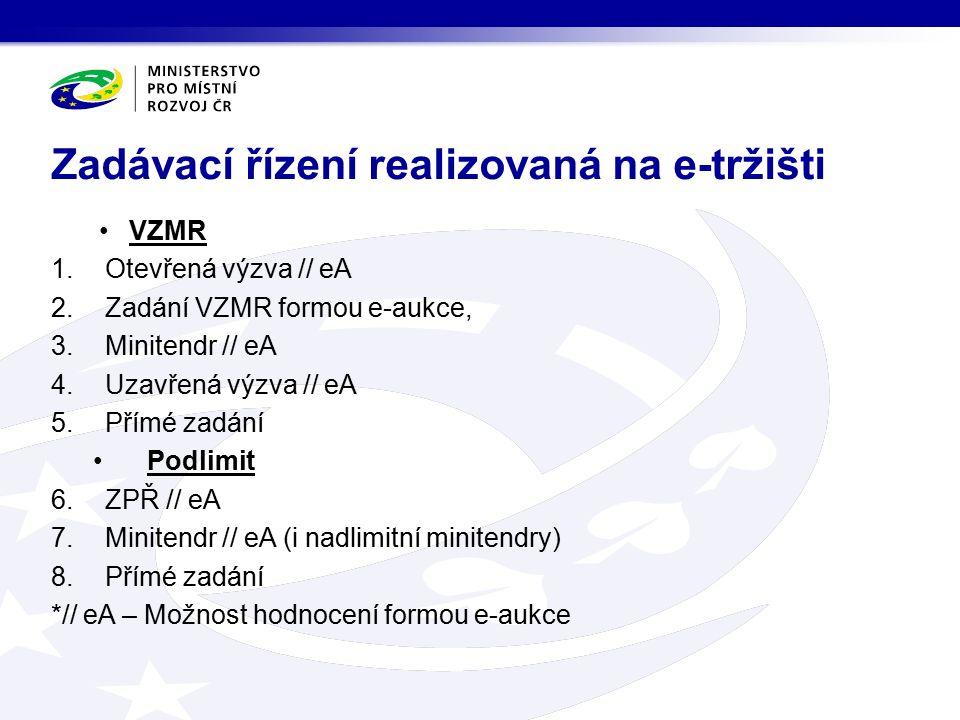 VZMR 1.Otevřená výzva // eA 2.Zadání VZMR formou e-aukce, 3.Minitendr // eA 4.Uzavřená výzva // eA 5.Přímé zadání Podlimit 6.ZPŘ // eA 7.Minitendr // eA (i nadlimitní minitendry) 8.Přímé zadání *// eA – Možnost hodnocení formou e-aukce Zadávací řízení realizovaná na e-tržišti