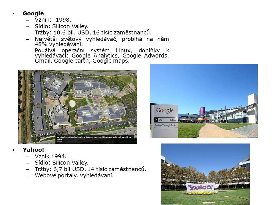Google – Vznik: 1998. – Sídlo: Silicon Valley. – Tržby: 10,6 bil. USD, 16 tisíc zaměstnanců. – Největší světový vyhledávač, probíhá na něm 48% vyhledá