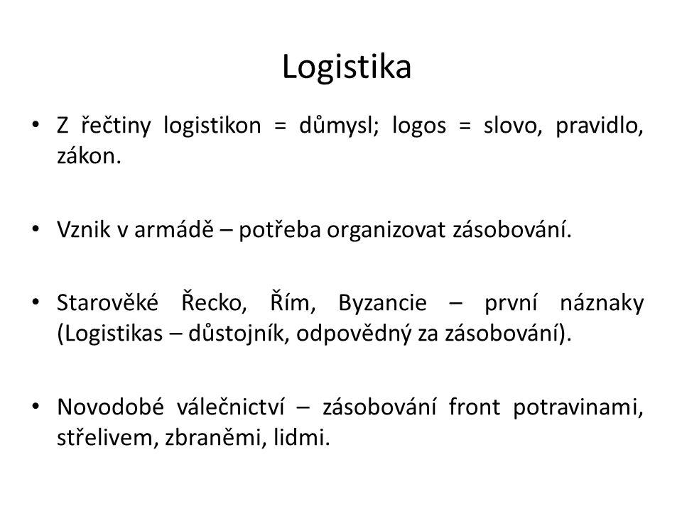 Z řečtiny logistikon = důmysl; logos = slovo, pravidlo, zákon. Vznik v armádě – potřeba organizovat zásobování. Starověké Řecko, Řím, Byzancie – první