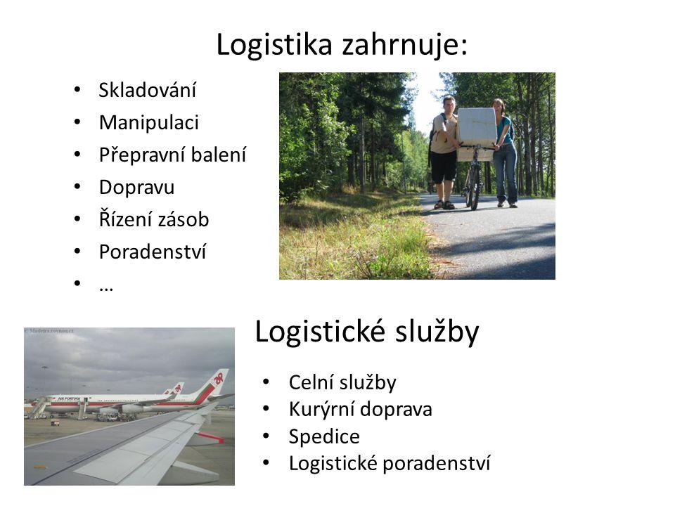 Logistika zahrnuje: Skladování Manipulaci Přepravní balení Dopravu Řízení zásob Poradenství … Logistické služby Celní služby Kurýrní doprava Spedice L