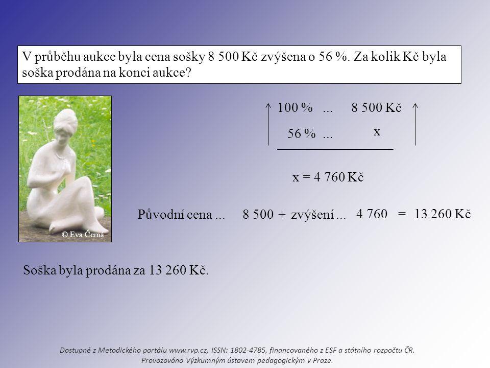 V průběhu aukce byla cena sošky 8 500 Kč zvýšena o 56 %.