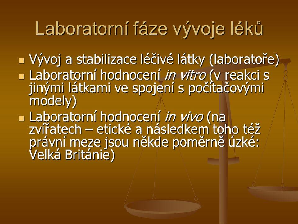 Laboratorní fáze vývoje léků Vývoj a stabilizace léčivé látky (laboratoře) Vývoj a stabilizace léčivé látky (laboratoře) Laboratorní hodnocení in vitro (v reakci s jinými látkami ve spojení s počítačovými modely) Laboratorní hodnocení in vitro (v reakci s jinými látkami ve spojení s počítačovými modely) Laboratorní hodnocení in vivo (na zvířatech – etické a následkem toho též právní meze jsou někde poměrně úzké: Velká Británie) Laboratorní hodnocení in vivo (na zvířatech – etické a následkem toho též právní meze jsou někde poměrně úzké: Velká Británie)