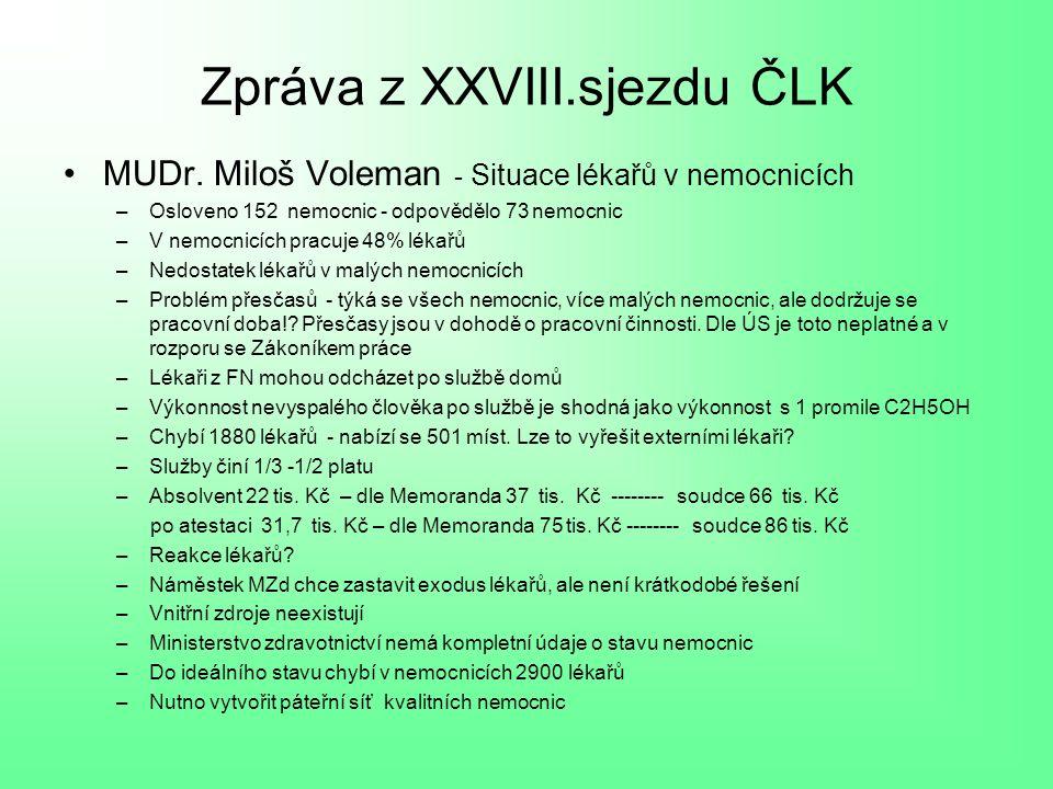 Zpráva z XXVIII.sjezdu ČLK MUDr.