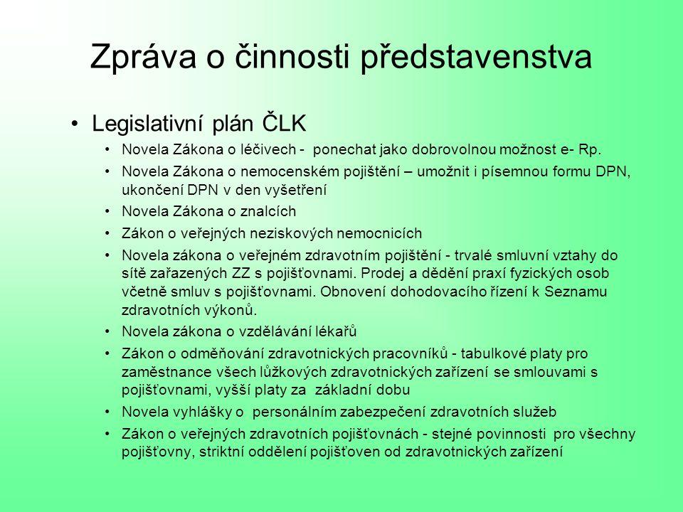 Zpráva o činnosti představenstva Legislativní plán ČLK Novela Zákona o léčivech - ponechat jako dobrovolnou možnost e- Rp.