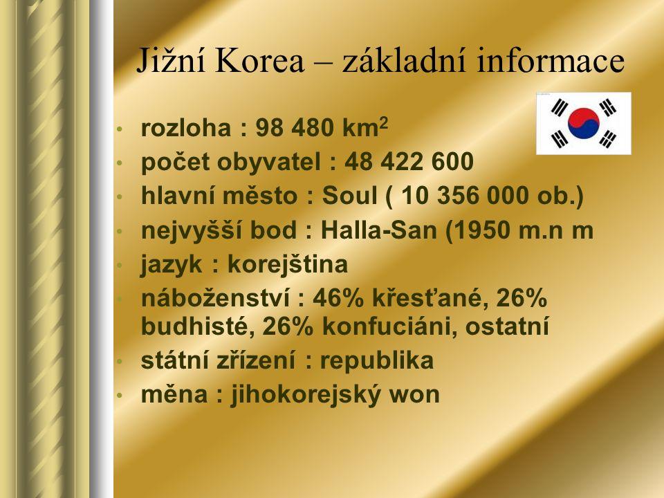Jižní Korea – základní informace rozloha : 98 480 km 2 počet obyvatel : 48 422 600 hlavní město : Soul ( 10 356 000 ob.) nejvyšší bod : Halla-San (1950 m.n m jazyk : korejština náboženství : 46% křesťané, 26% budhisté, 26% konfuciáni, ostatní státní zřízení : republika měna : jihokorejský won