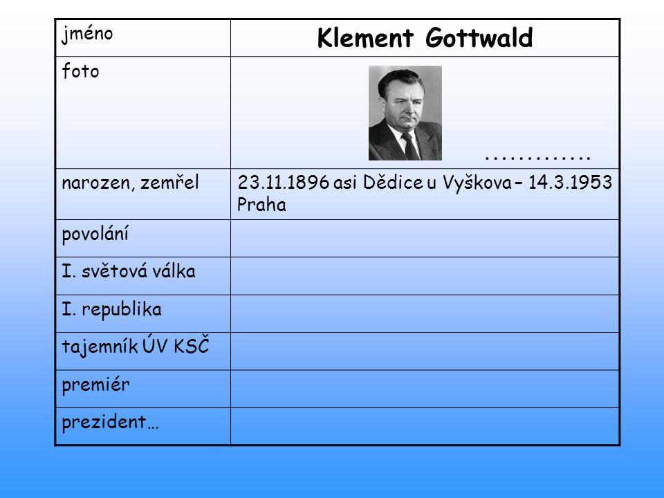 jméno Klement Gottwald foto …………. narozen, zemřel23.11.1896 asi Dědice u Vyškova – 14.3.1953 Praha povolání I. světová válka I. republika tajemník ÚV