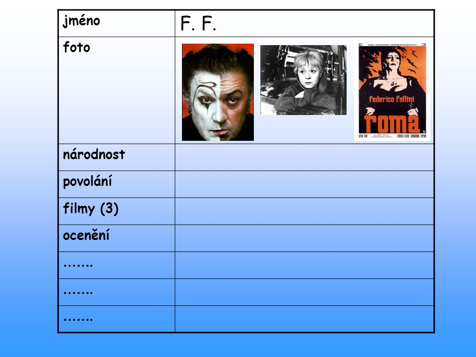 jméno F. foto národnost povolání filmy (3) ocenění …….