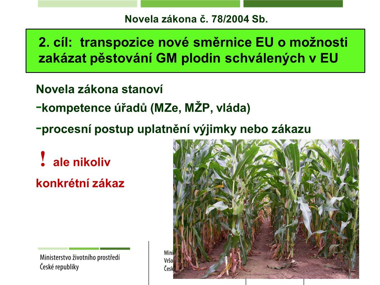 Novela zákona č. 78/2004 Sb. 2. cíl: transpozice nové směrnice EU o možnosti zakázat pěstování GM plodin schválených v EU Novela zákona stanoví - komp