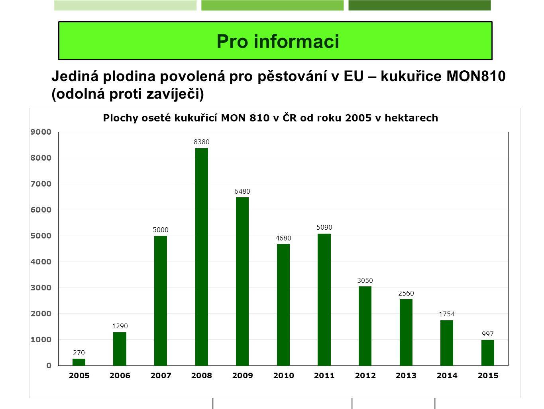 Pro informaci Jediná plodina povolená pro pěstování v EU – kukuřice MON810 (odolná proti zavíječi)