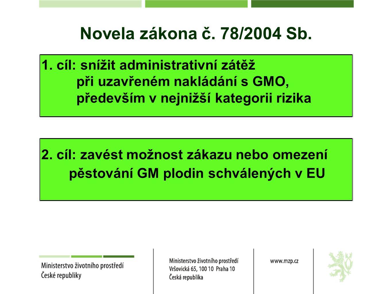 Novela zákona č. 78/2004 Sb. 1. cíl: snížit administrativní zátěž při uzavřeném nakládání s GMO, především v nejnižší kategorii rizika 2. cíl: zavést