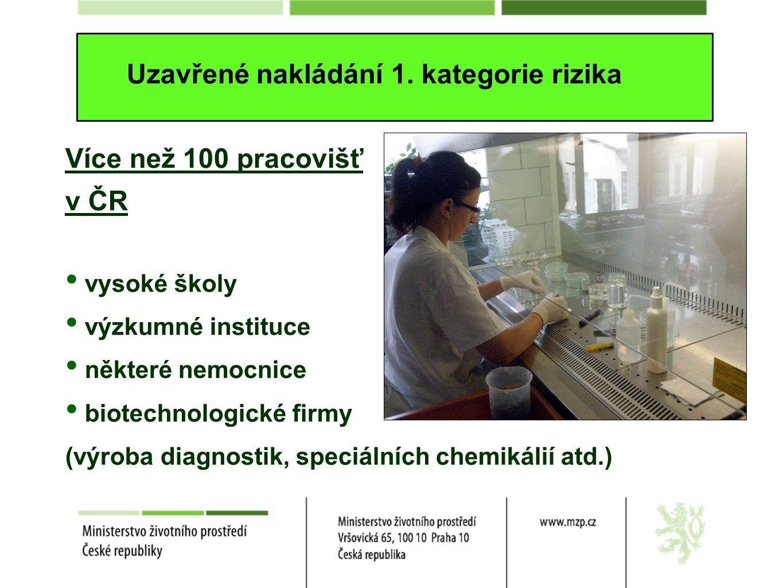 Uzavřené nakládání 1. kategorie rizika Více než 100 pracovišť v ČR vysoké školy výzkumné instituce některé nemocnice biotechnologické firmy (výroba di