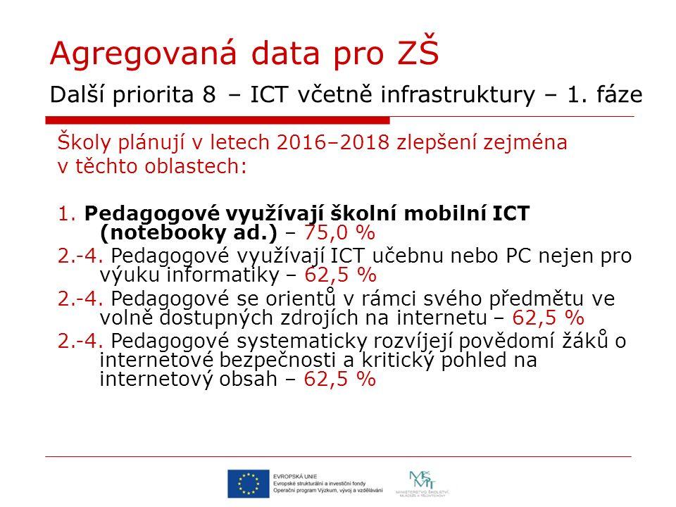 Agregovaná data pro ZŠ Další priorita 8 – ICT včetně infrastruktury – 1.