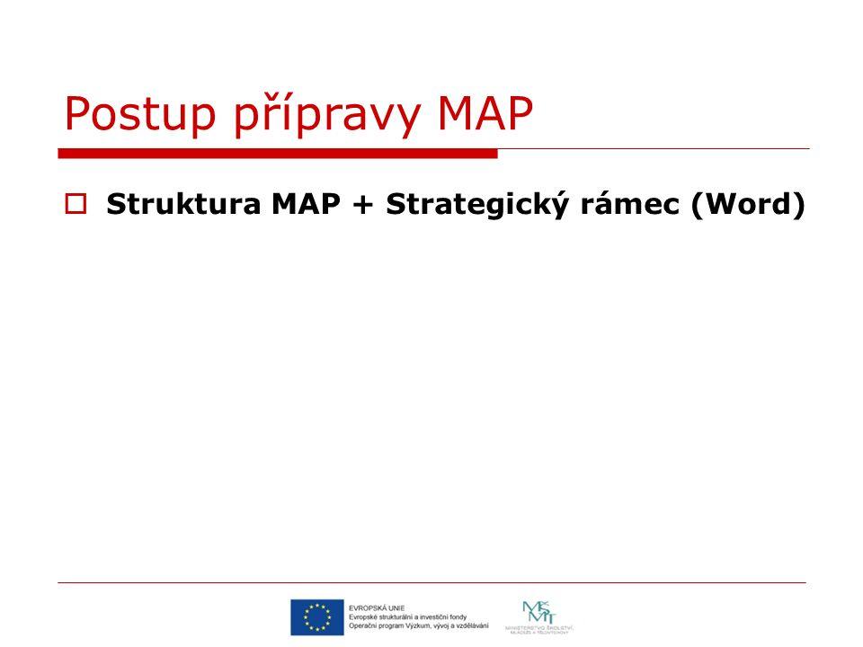  Struktura MAP + Strategický rámec (Word) Postup přípravy MAP