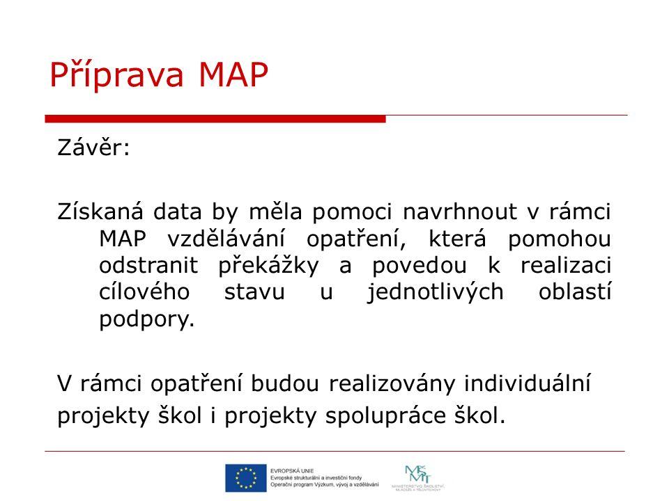 Příprava MAP Závěr: Získaná data by měla pomoci navrhnout v rámci MAP vzdělávání opatření, která pomohou odstranit překážky a povedou k realizaci cílového stavu u jednotlivých oblastí podpory.