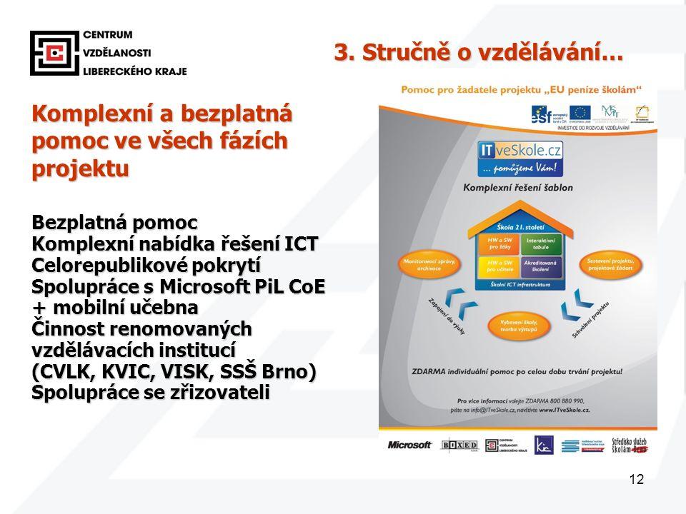 12 Komplexní a bezplatná pomoc ve všech fázích projektu Bezplatná pomoc Komplexní nabídka řešení ICT Celorepublikové pokrytí Spolupráce s Microsoft PiL CoE + mobilní učebna Činnost renomovaných vzdělávacích institucí (CVLK, KVIC, VISK, SSŠ Brno) Spolupráce se zřizovateli 3.