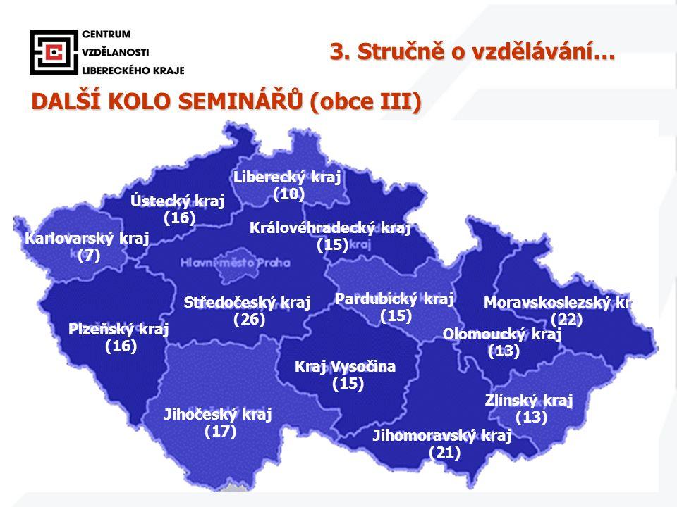 13 DALŠÍ KOLO SEMINÁŘŮ (obce III) Liberecký kraj (10) Středočeský kraj (26) Královéhradecký kraj (15) Pardubický kraj (15) Kraj Vysočina (15) Jihočesk