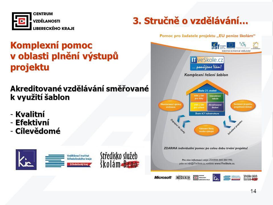 14 Komplexní pomoc v oblasti plnění výstupů projektu Akreditované vzdělávání směřované k využití šablon - Kvalitní - Efektivní - Cílevědomé 3. Stručně