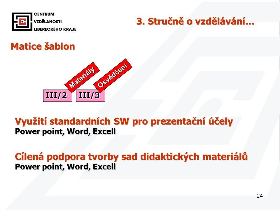 24 Matice šablon 3. Stručně o vzdělávání… III/2III/3 Materiály Osvědčení Využití standardních SW pro prezentační účely Power point, Word, Excell Cílen