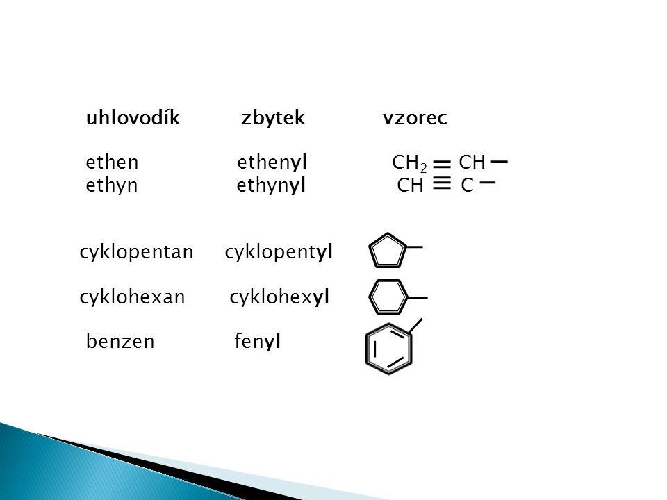 uhlovodík zbytek vzorec ethen ethenyl CH 2 CH ethyn ethynyl CH C cyklopentan cyklopentyl cyklohexan cyklohexyl benzen fenyl