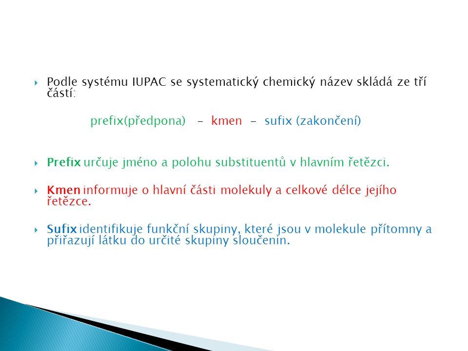  Podle systému IUPAC se systematický chemický název skládá ze tří částí: prefix(předpona) - kmen - sufix (zakončení)  Prefix určuje jméno a polohu substituentů v hlavním řetězci.