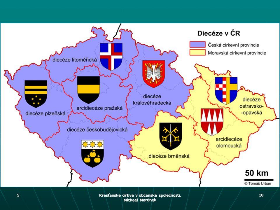 5 Křesťanské církve v občanské společnosti. Michael Martinek 10
