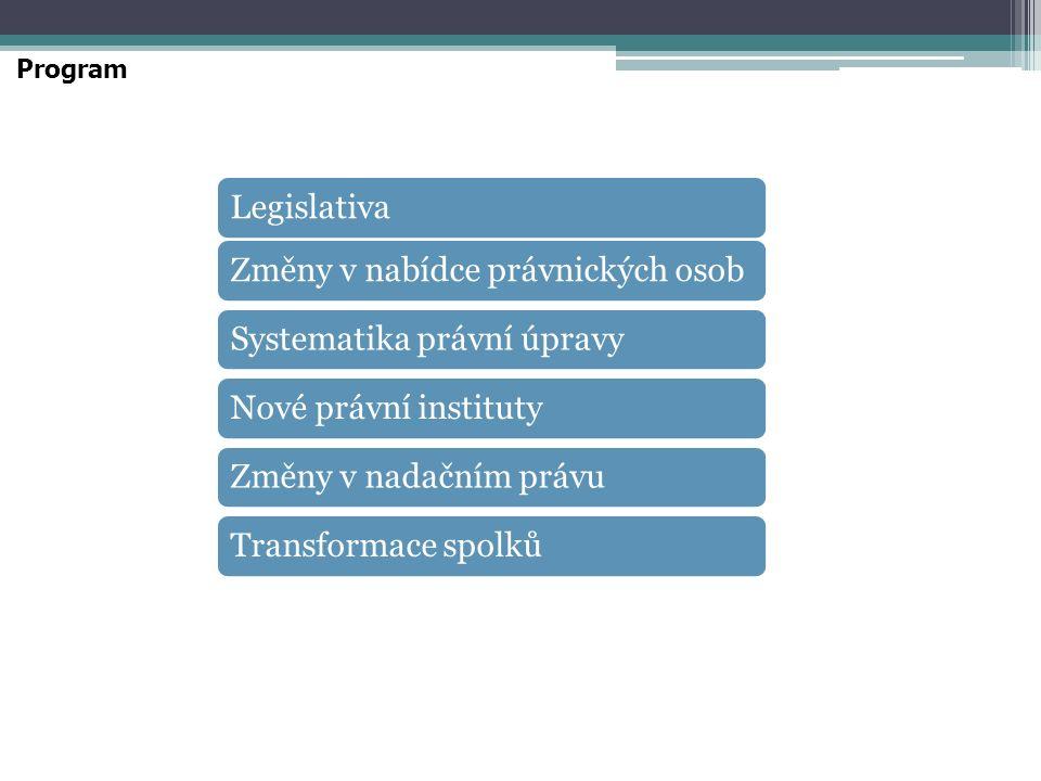 LegislativaZměny v nabídce právnických osobSystematika právní úpravyNové právní institutyZměny v nadačním právuTransformace spolků Program