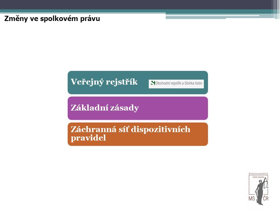 Veřejný rejstříkZákladní zásady Záchranná síť dispozitivních pravidel Změny ve spolkovém právu