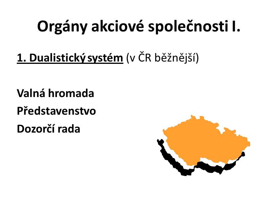 Orgány akciové společnosti I. 1. Dualistický systém (v ČR běžnější) Valná hromada Představenstvo Dozorčí rada