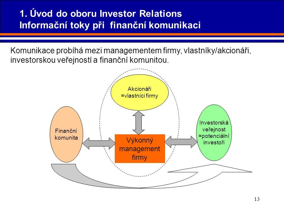 13 Komunikace probíhá mezi managementem firmy, vlastníky/akcionáři, investorskou veřejností a finanční komunitou. Finanční komunita Akcionáři =vlastní