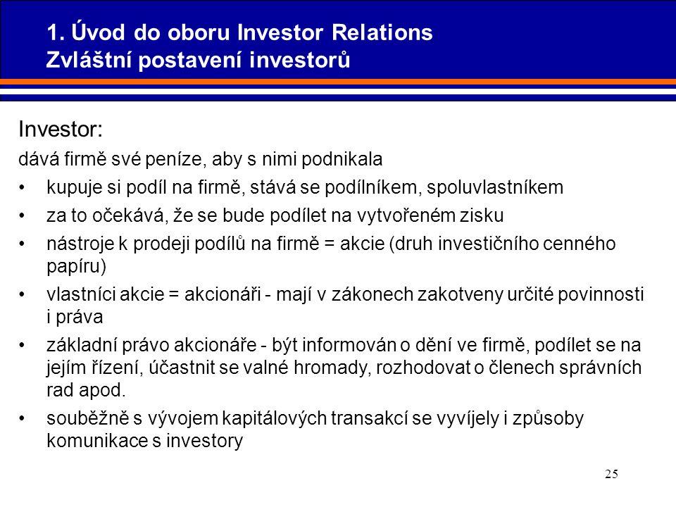 25 Investor: dává firmě své peníze, aby s nimi podnikala kupuje si podíl na firmě, stává se podílníkem, spoluvlastníkem za to očekává, že se bude podí