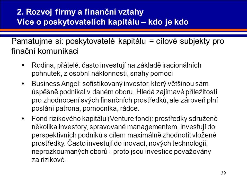 39  Rodina, přátelé: často investují na základě iracionálních pohnutek, z osobní náklonnosti, snahy pomoci  Business Angel: sofistikovaný investor,