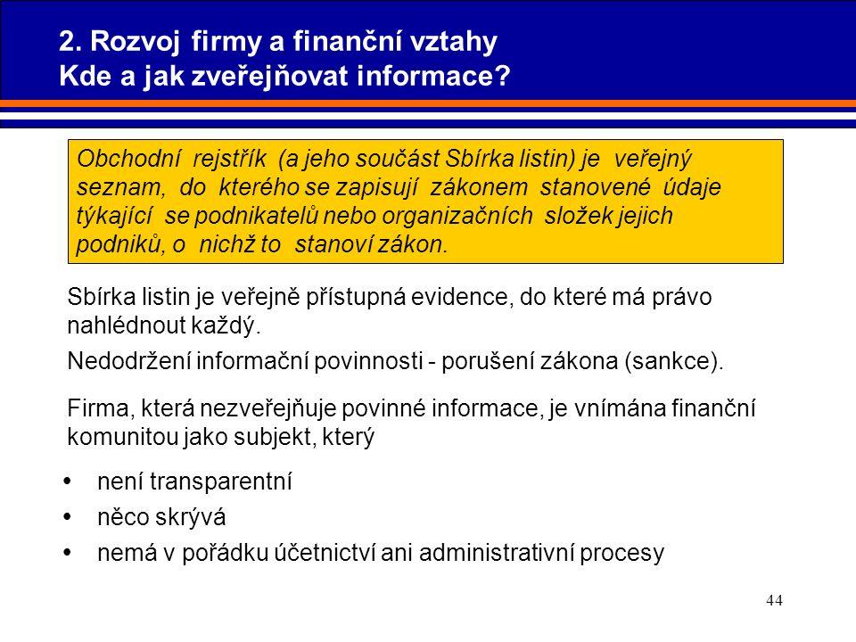 44 Sbírka listin je veřejně přístupná evidence, do které má právo nahlédnout každý. Nedodržení informační povinnosti - porušení zákona (sankce). Firma