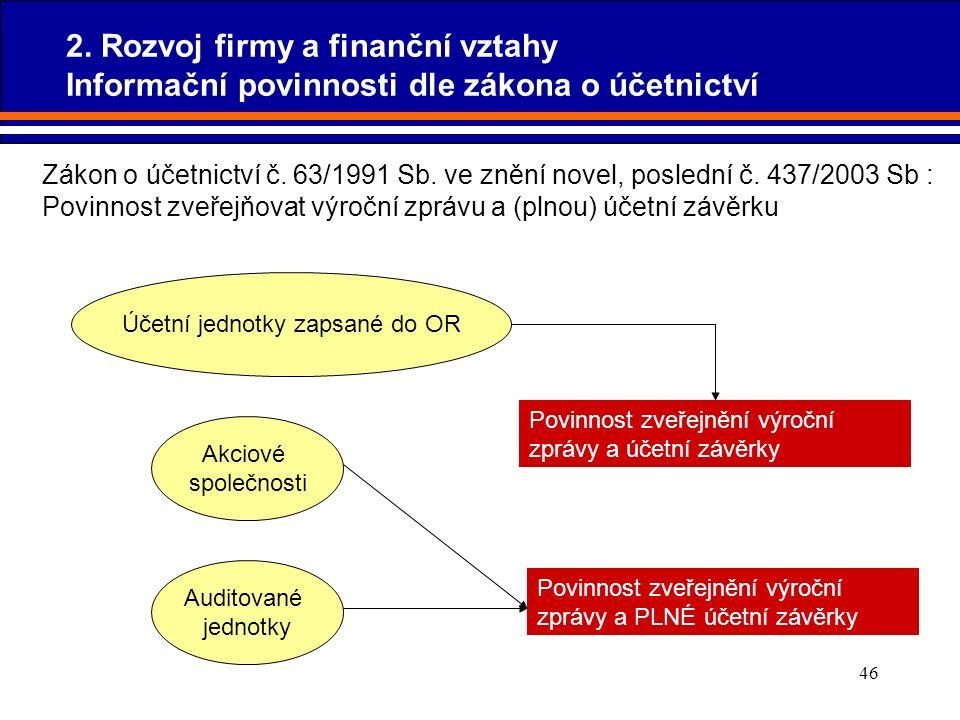 46 Účetní jednotky zapsané do OR Povinnost zveřejnění výroční zprávy a účetní závěrky Akciové společnosti Auditované jednotky Povinnost zveřejnění výr