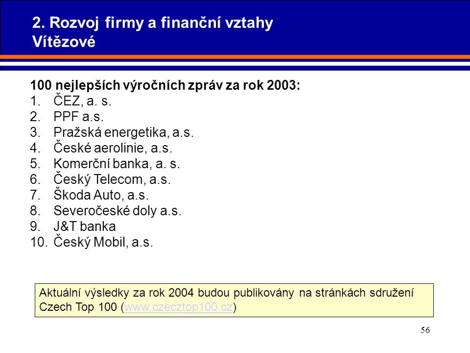 56 Aktuální výsledky za rok 2004 budou publikovány na stránkách sdružení Czech Top 100 (www.czecztop100.cz)www.czecztop100.cz 2. Rozvoj firmy a finanč