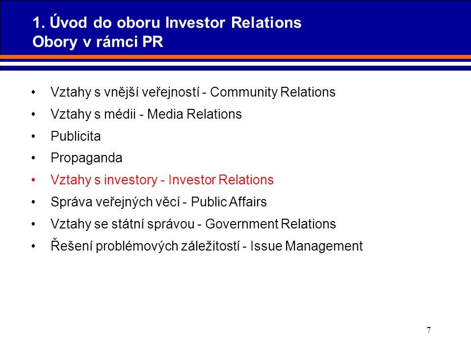 7 Vztahy s vnější veřejností - Community Relations Vztahy s médii - Media Relations Publicita Propaganda Vztahy s investory - Investor Relations Správ