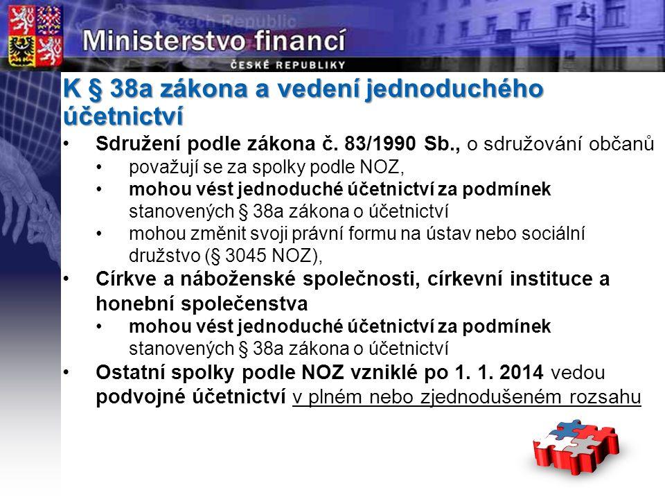 Page  7 YOUR LOGO STÁTNÍ K § 38a zákona a vedení jednoduchého účetnictví Sdružení podle zákona č.