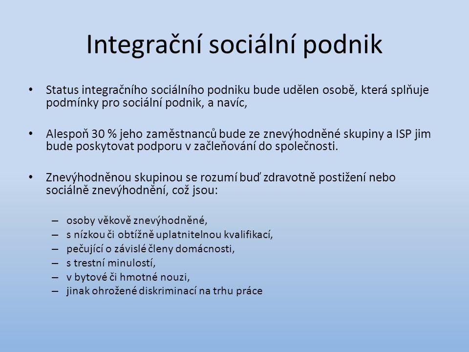 Integrační sociální podnik Status integračního sociálního podniku bude udělen osobě, která splňuje podmínky pro sociální podnik, a navíc, Alespoň 30 % jeho zaměstnanců bude ze znevýhodněné skupiny a ISP jim bude poskytovat podporu v začleňování do společnosti.