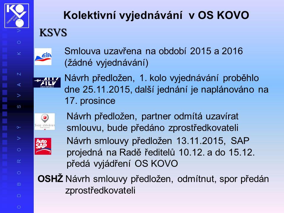 O D B O R O V Ý S V A Z K O V O Smlouva uzavřena na období 2015 a 2016 (žádné vyjednávání) Návrh smlouvy předložen 13.11.2015, SAP projedná na Radě ředitelů 10.12.
