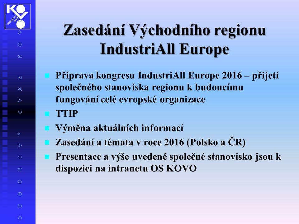 O D B O R O V Ý S V A Z K O V O Zasedání Východního regionu IndustriAll Europe Příprava kongresu IndustriAll Europe 2016 – přijetí společného stanoviska regionu k budoucímu fungování celé evropské organizace TTIP Výměna aktuálních informací Zasedání a témata v roce 2016 (Polsko a ČR) Presentace a výše uvedené společné stanovisko jsou k dispozici na intranetu OS KOVO