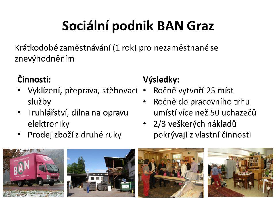 Sociální podnik BAN Graz Krátkodobé zaměstnávání (1 rok) pro nezaměstnané se znevýhodněním Činnosti: Vyklízení, přeprava, stěhovací služby Truhlářství, dílna na opravu elektroniky Prodej zboží z druhé ruky Výsledky: Ročně vytvoří 25 míst Ročně do pracovního trhu umístí více než 50 uchazečů 2/3 veškerých nákladů pokrývají z vlastní činnosti